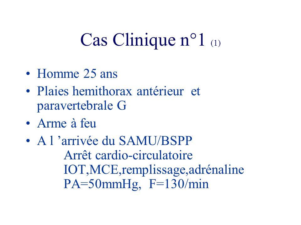 Cas Clinique n°1 (1) Homme 25 ans Plaies hemithorax antérieur et paravertebrale G Arme à feu A l arrivée du SAMU/BSPP Arrêt cardio-circulatoire IOT,MC
