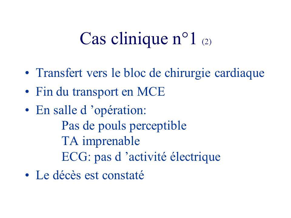Cas clinique n°1 (2) Transfert vers le bloc de chirurgie cardiaque Fin du transport en MCE En salle d opération: Pas de pouls perceptible TA imprenabl