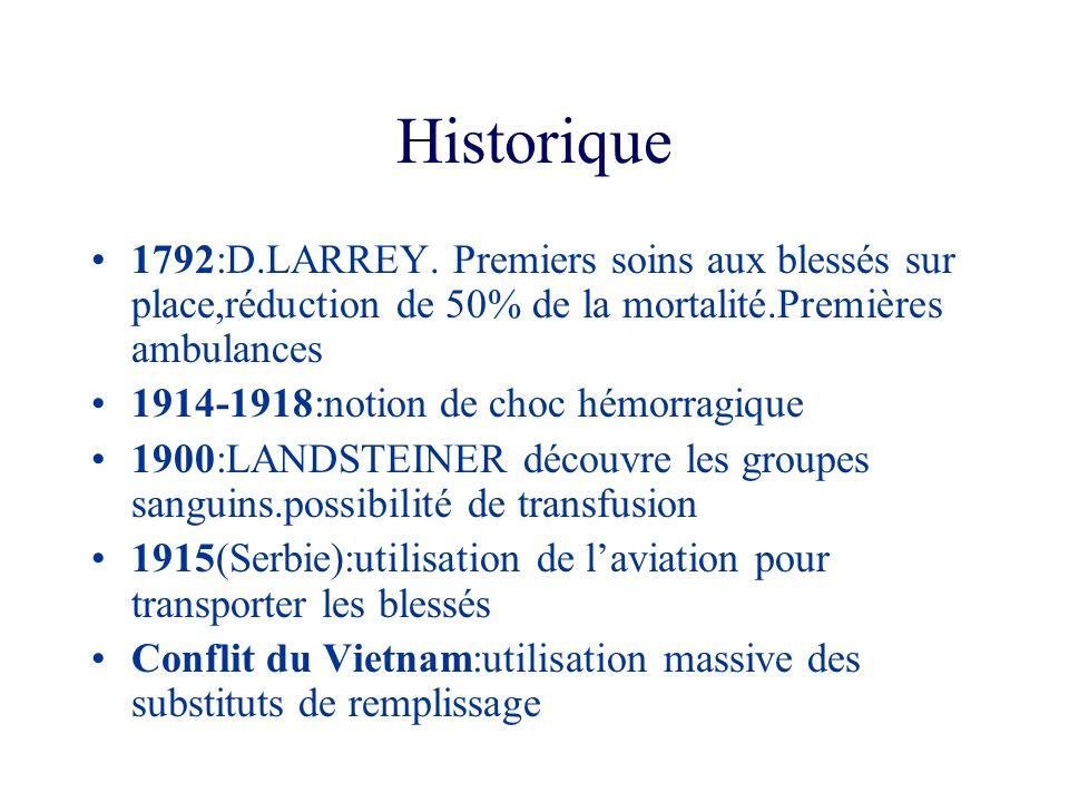 Historique 1792:D.LARREY. Premiers soins aux blessés sur place,réduction de 50% de la mortalité.Premières ambulances 1914-1918:notion de choc hémorrag
