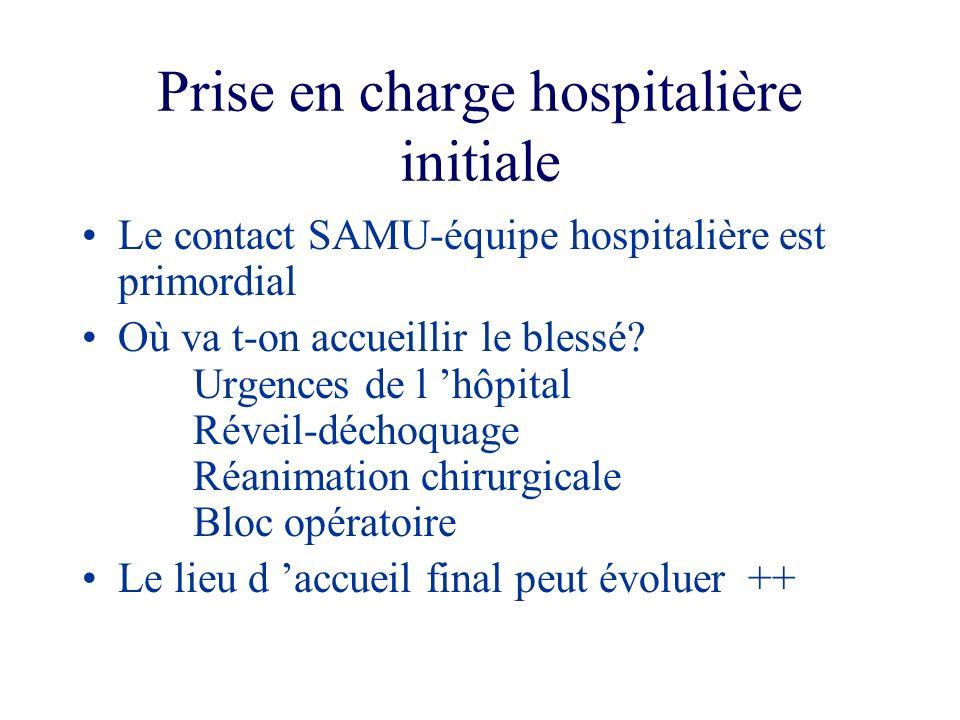 Prise en charge hospitalière initiale Le contact SAMU-équipe hospitalière est primordial Où va t-on accueillir le blessé? Urgences de l hôpital Réveil