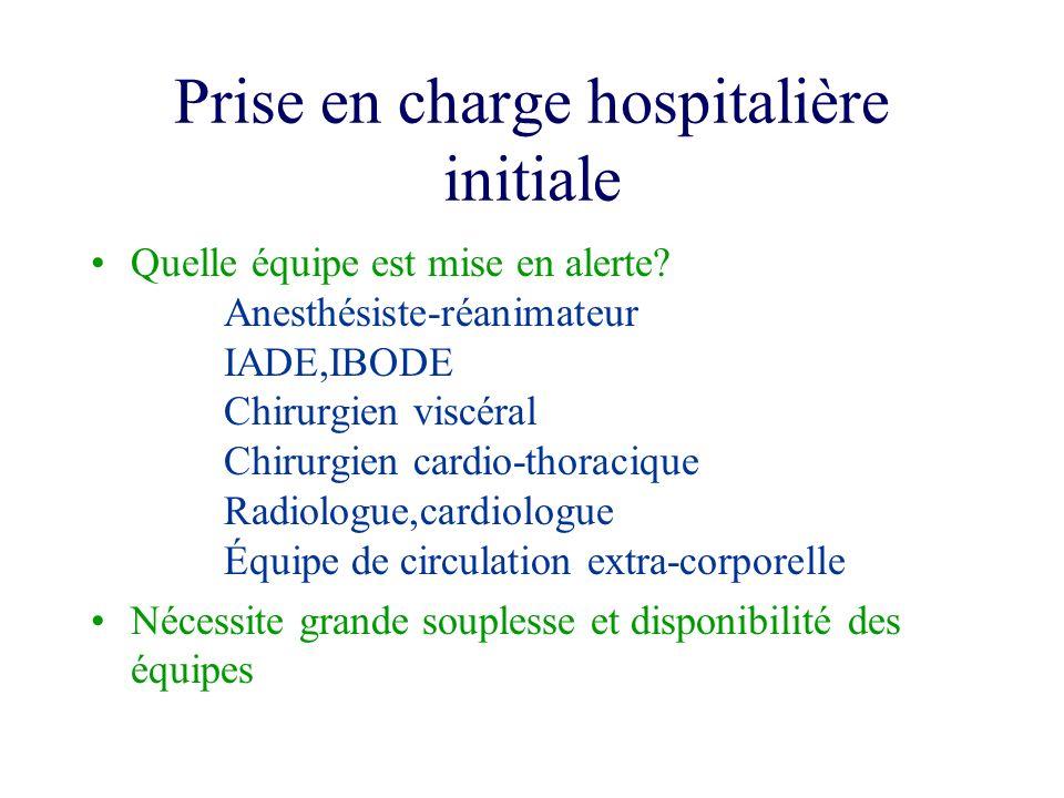 Prise en charge hospitalière initiale Quelle équipe est mise en alerte? Anesthésiste-réanimateur IADE,IBODE Chirurgien viscéral Chirurgien cardio-thor