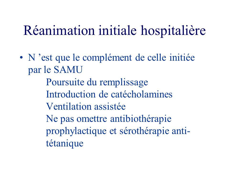 Réanimation initiale hospitalière N est que le complément de celle initiée par le SAMU Poursuite du remplissage Introduction de catécholamines Ventila