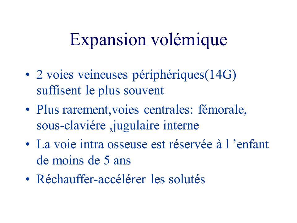Expansion volémique 2 voies veineuses périphériques(14G) suffisent le plus souvent Plus rarement,voies centrales: fémorale, sous-claviére,jugulaire in