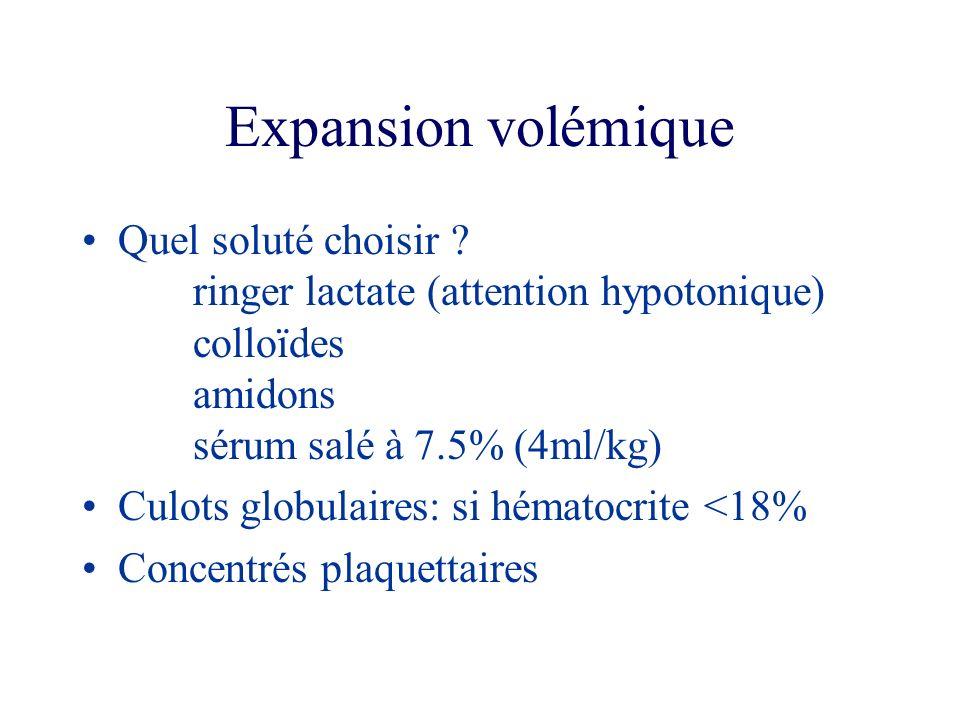 Expansion volémique Quel soluté choisir ? ringer lactate (attention hypotonique) colloïdes amidons sérum salé à 7.5% (4ml/kg) Culots globulaires: si h