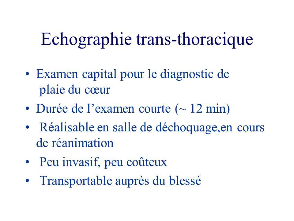Echographie trans-thoracique Examen capital pour le diagnostic de plaie du cœur Durée de lexamen courte (~ 12 min) Réalisable en salle de déchoquage,e