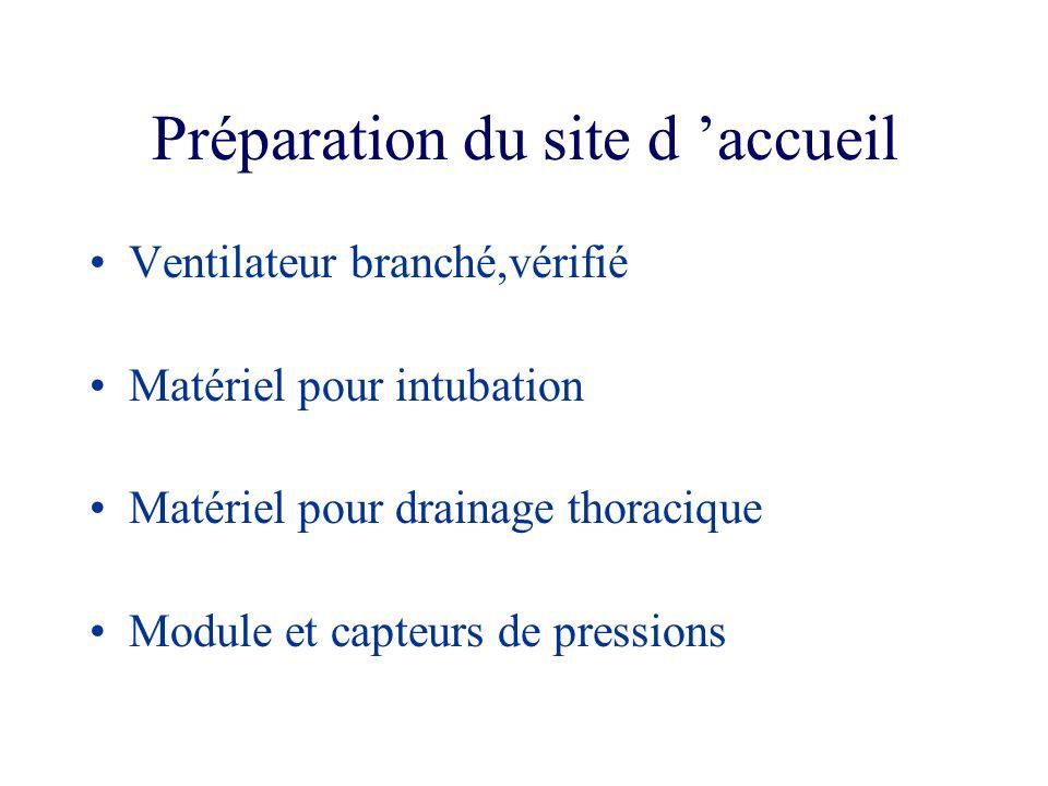 Préparation du site d accueil Ventilateur branché,vérifié Matériel pour intubation Matériel pour drainage thoracique Module et capteurs de pressions