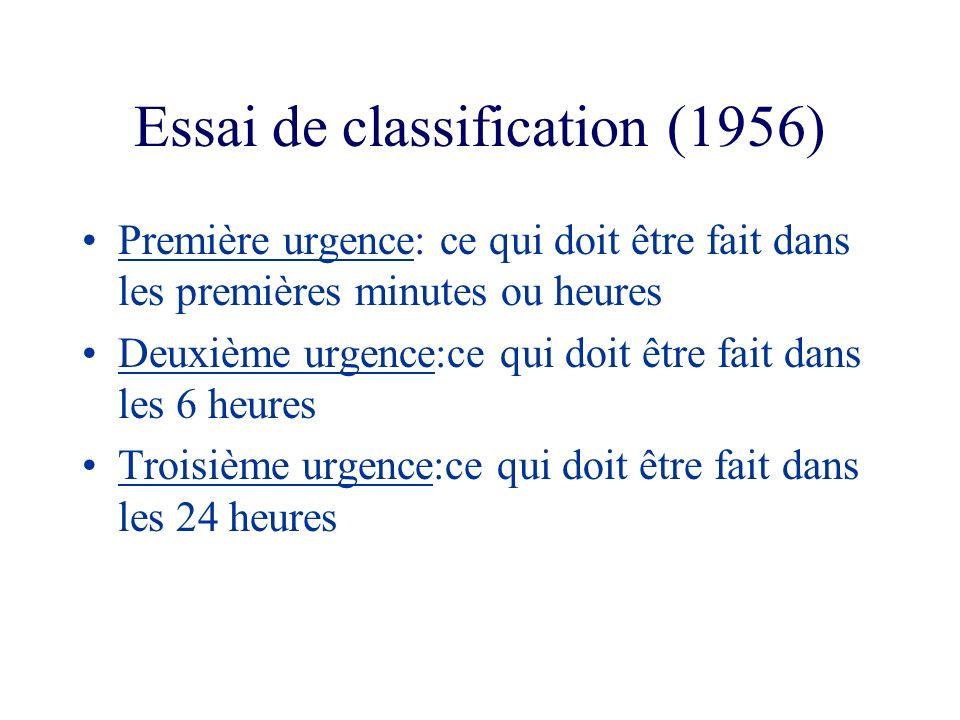 Essai de classification (1956) Première urgence: ce qui doit être fait dans les premières minutes ou heures Deuxième urgence:ce qui doit être fait dan
