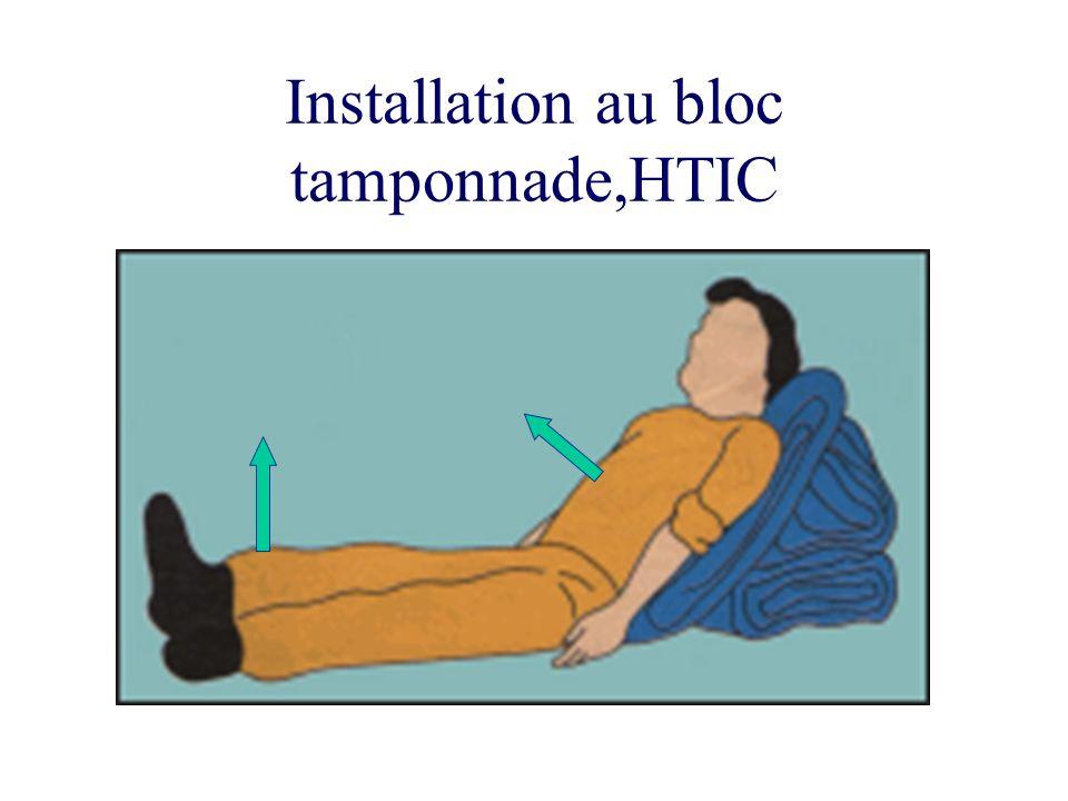 Installation au bloc tamponnade,HTIC