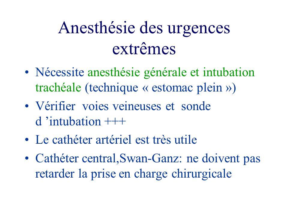 Anesthésie des urgences extrêmes Nécessite anesthésie générale et intubation trachéale (technique « estomac plein ») Vérifier voies veineuses et sonde