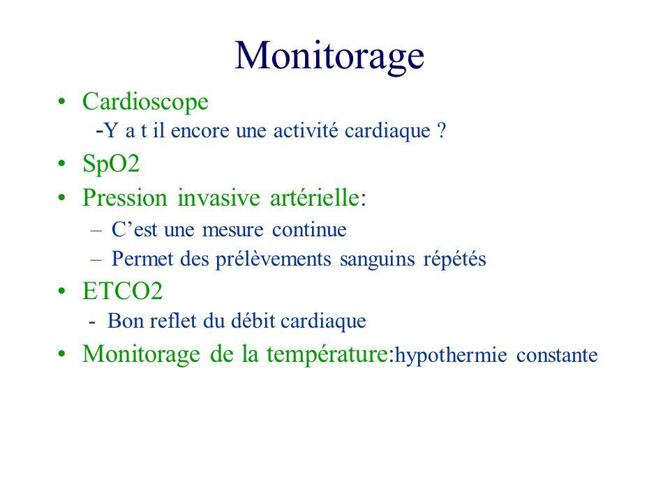 Monitorage Cardioscope - Y a t il encore une activité cardiaque ? SpO2 Pression invasive artérielle: –Cest une mesure continue –Permet des prélèvement