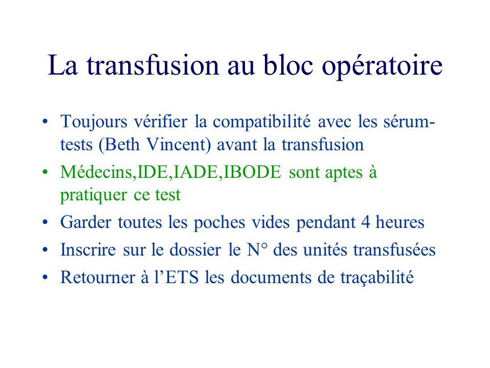 La transfusion au bloc opératoire Toujours vérifier la compatibilité avec les sérum- tests (Beth Vincent) avant la transfusion Médecins,IDE,IADE,IBODE