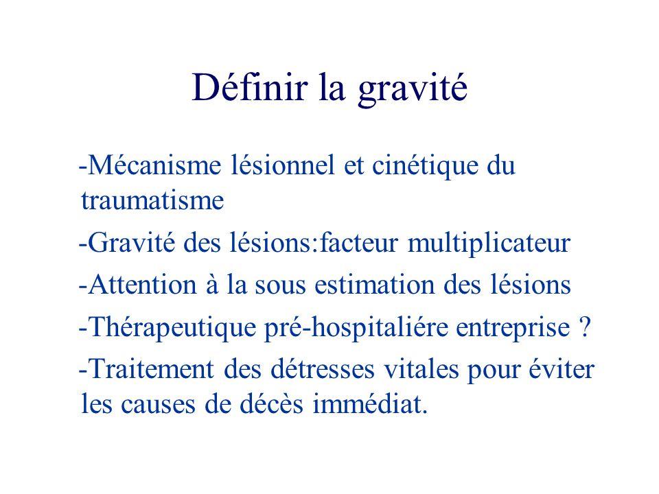 Définir la gravité -Mécanisme lésionnel et cinétique du traumatisme -Gravité des lésions:facteur multiplicateur -Attention à la sous estimation des lé