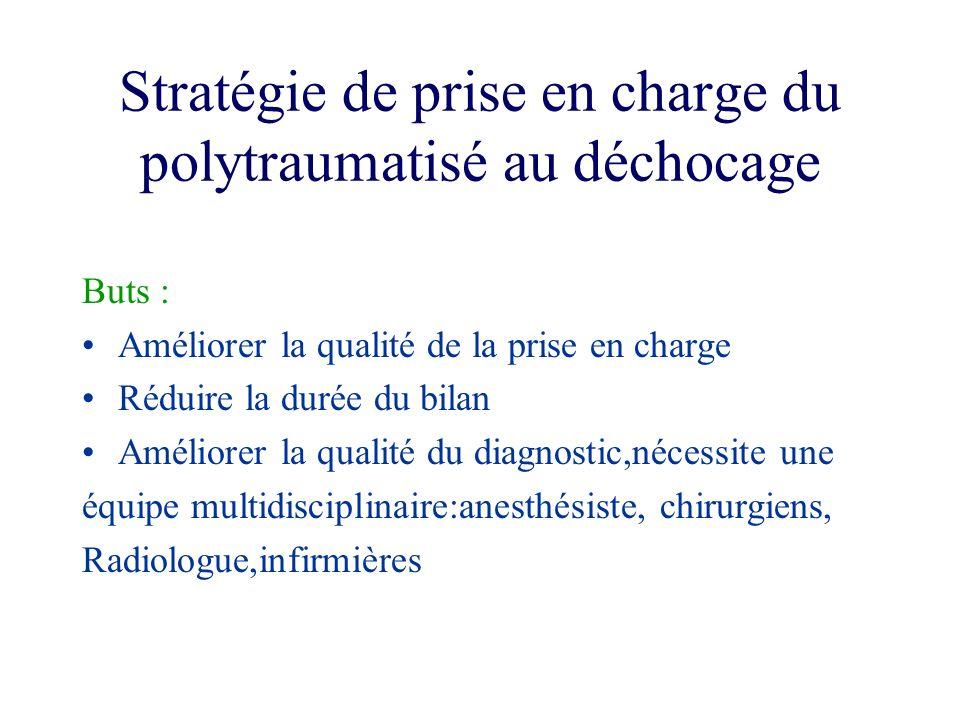 Stratégie de prise en charge du polytraumatisé au déchocage Buts : Améliorer la qualité de la prise en charge Réduire la durée du bilan Améliorer la q