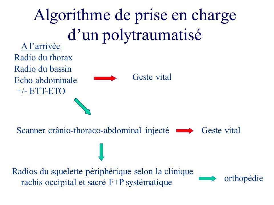 Algorithme de prise en charge dun polytraumatisé Radio du thorax Radio du bassin Echo abdominale +/- ETT-ETO Scanner crânio-thoraco-abdominal injecté