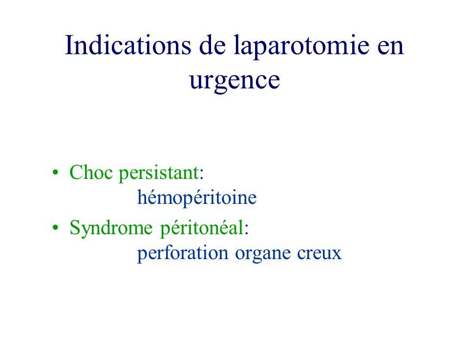 Indications de laparotomie en urgence Choc persistant: hémopéritoine Syndrome péritonéal: perforation organe creux