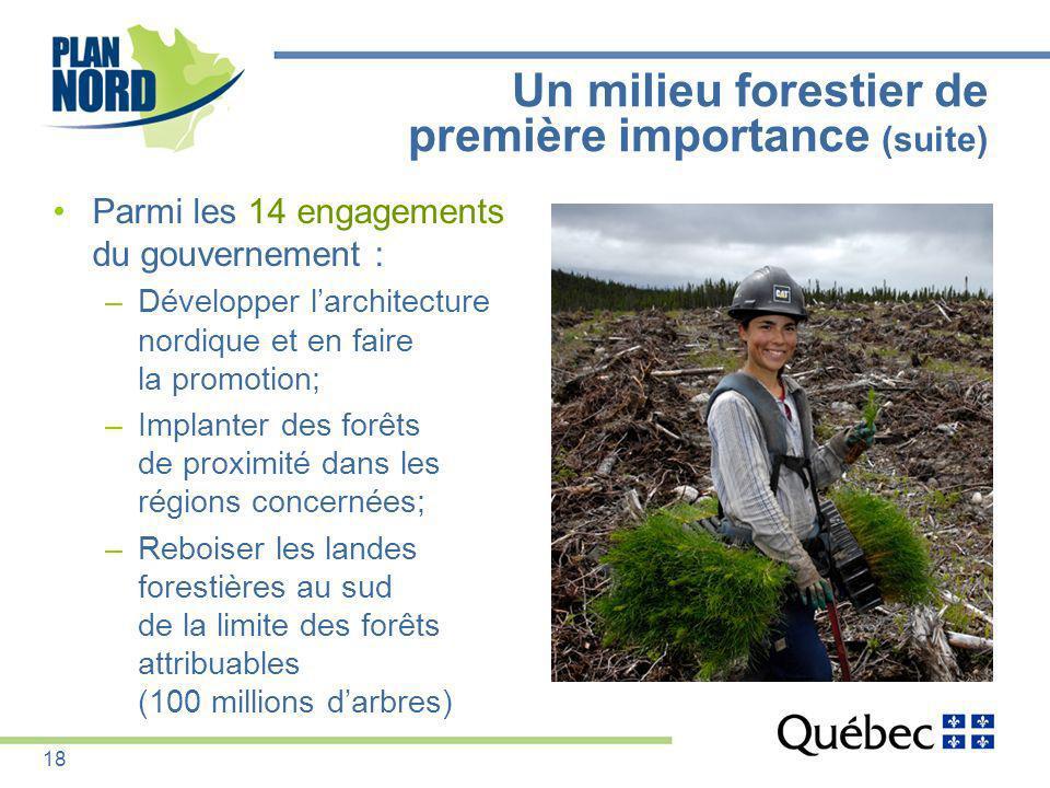 Un milieu forestier de première importance (suite) Parmi les 14 engagements du gouvernement : –Développer larchitecture nordique et en faire la promot
