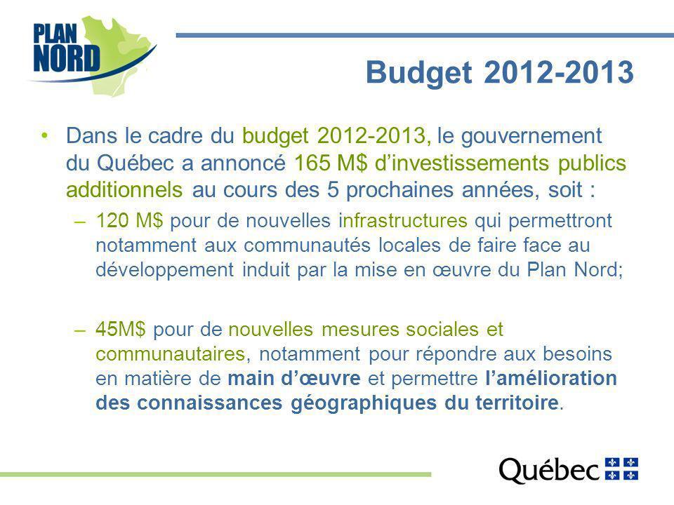 Budget 2012-2013 Dans le cadre du budget 2012-2013, le gouvernement du Québec a annoncé 165 M$ dinvestissements publics additionnels au cours des 5 pr