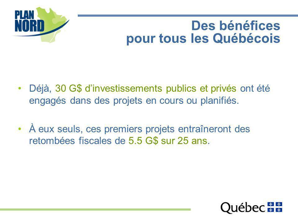Des bénéfices pour tous les Québécois Déjà, 30 G$ dinvestissements publics et privés ont été engagés dans des projets en cours ou planifiés. À eux seu