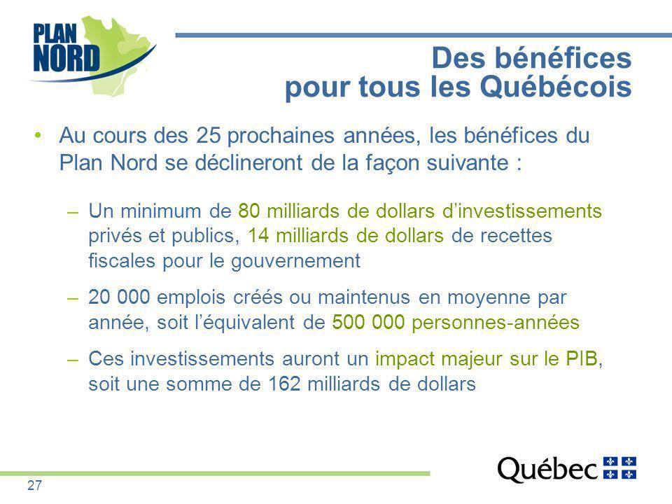 Des bénéfices pour tous les Québécois Au cours des 25 prochaines années, les bénéfices du Plan Nord se déclineront de la façon suivante : –Un minimum