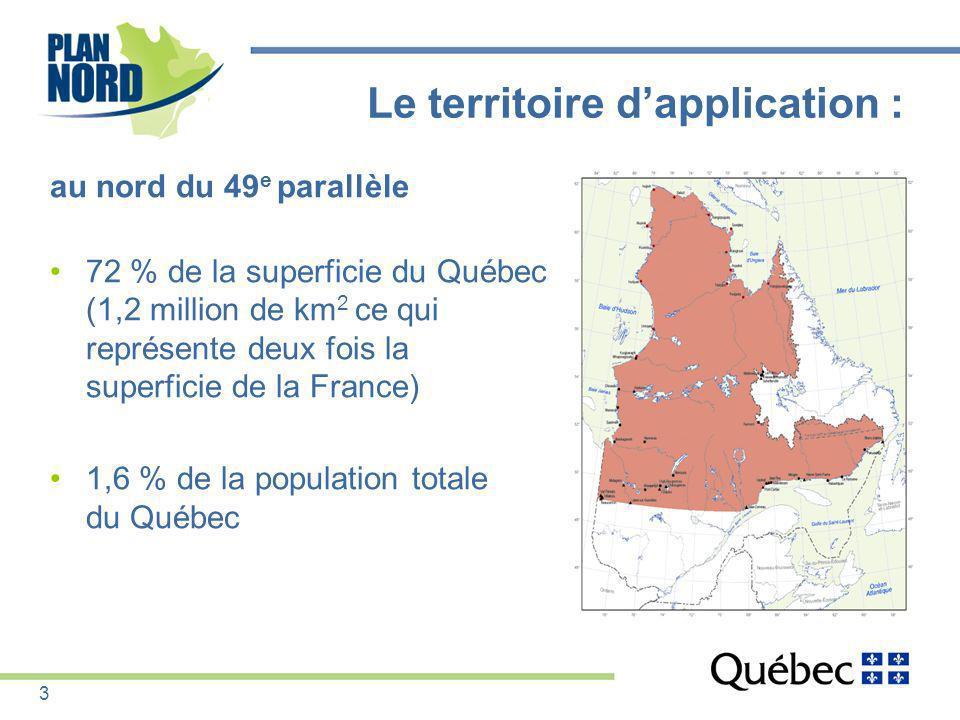 Le territoire dapplication : au nord du 49 e parallèle 72 % de la superficie du Québec (1,2 million de km 2 ce qui représente deux fois la superficie