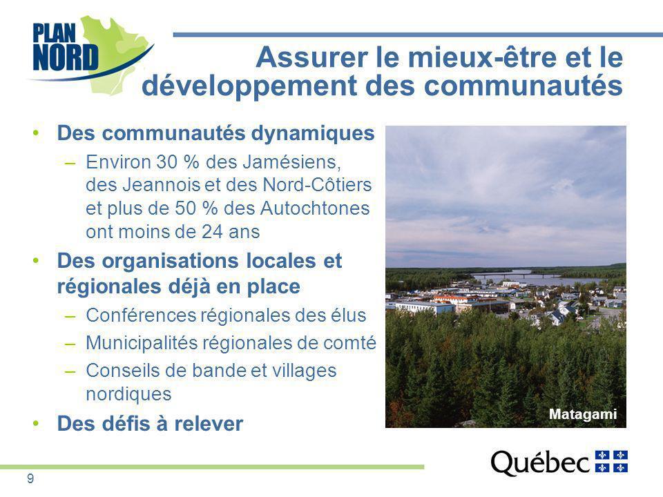 Assurer le mieux-être et le développement des communautés Des communautés dynamiques –Environ 30 % des Jamésiens, des Jeannois et des Nord-Côtiers et