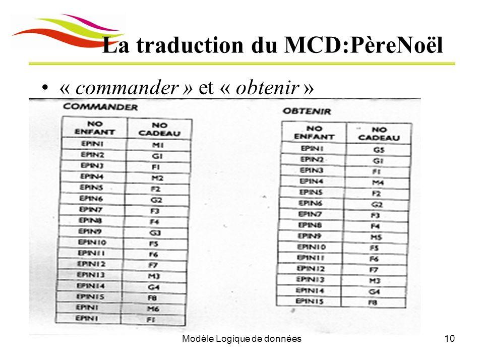 Modèle Logique de données10 La traduction du MCD:PèreNoël « commander » et « obtenir »