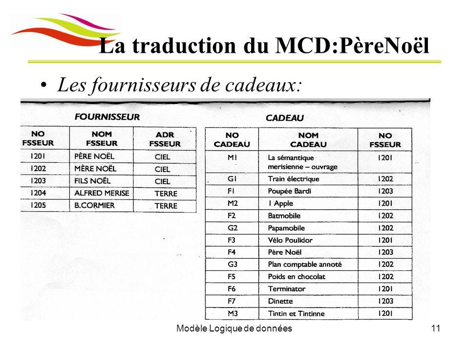 Modèle Logique de données11 La traduction du MCD:PèreNoël Les fournisseurs de cadeaux: