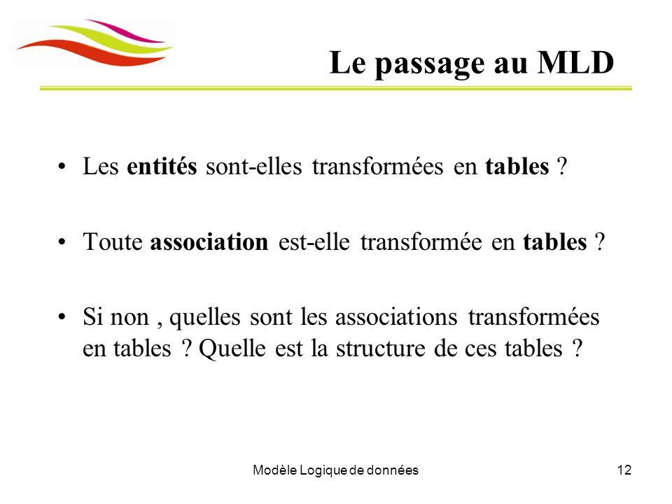 Modèle Logique de données12 Le passage au MLD Les entités sont-elles transformées en tables ? Toute association est-elle transformée en tables ? Si no