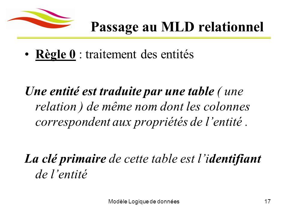 Modèle Logique de données17 Passage au MLD relationnel Règle 0 : traitement des entités Une entité est traduite par une table ( une relation ) de même