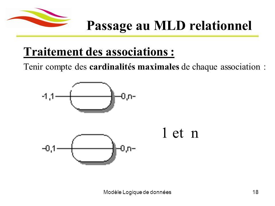 Modèle Logique de données18 Passage au MLD relationnel Traitement des associations : Tenir compte des cardinalités maximales de chaque association : 1