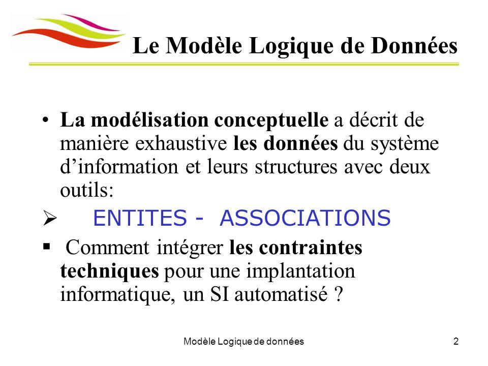 Modèle Logique de données2 Le Modèle Logique de Données La modélisation conceptuelle a décrit de manière exhaustive les données du système dinformatio