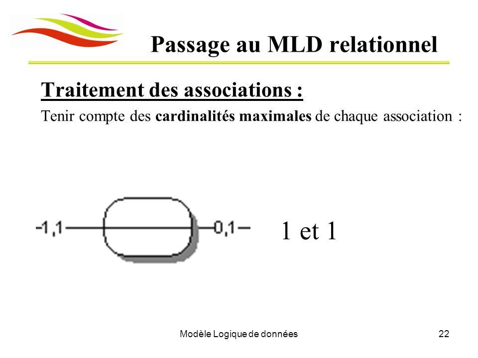 Modèle Logique de données22 Passage au MLD relationnel Traitement des associations : Tenir compte des cardinalités maximales de chaque association : 1