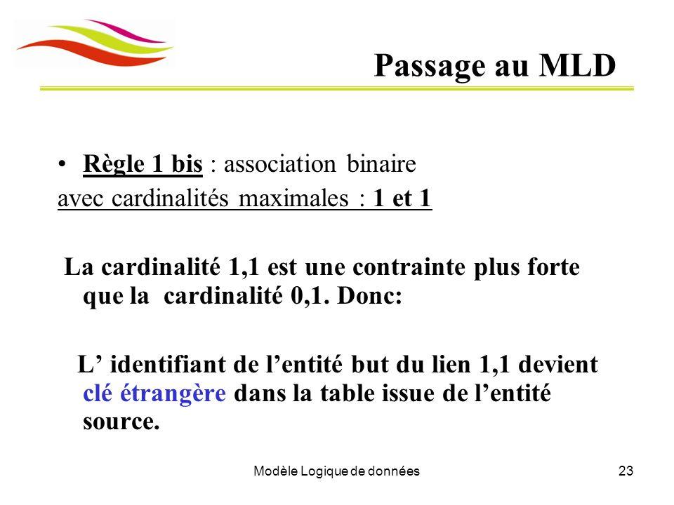 Modèle Logique de données23 Passage au MLD Règle 1 bis : association binaire avec cardinalités maximales : 1 et 1 La cardinalité 1,1 est une contraint