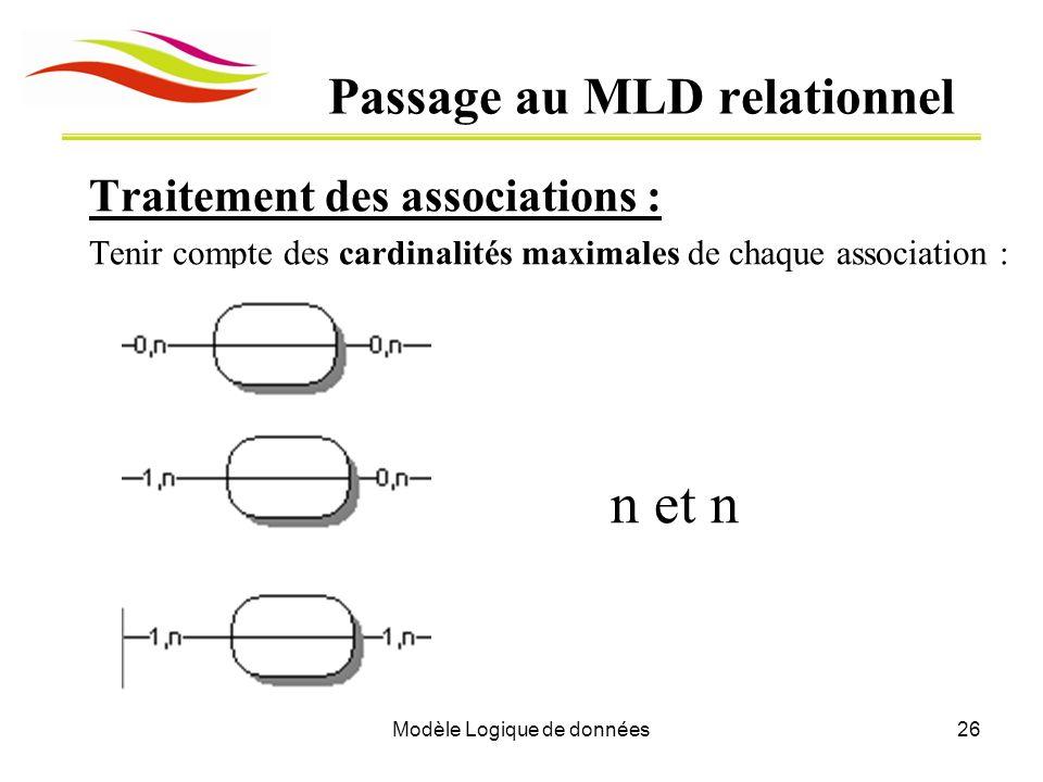 Modèle Logique de données26 Passage au MLD relationnel Traitement des associations : Tenir compte des cardinalités maximales de chaque association : n