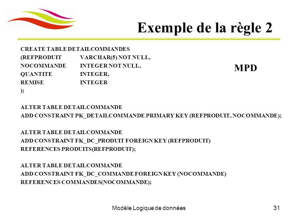 Modèle Logique de données31 Exemple de la règle 2 MPD CREATE TABLE DETAILCOMMANDES (REFPRODUITVARCHAR(5) NOT NULL, NOCOMMANDEINTEGER NOT NULL, QUANTIT