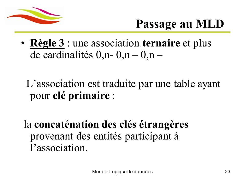 Modèle Logique de données33 Passage au MLD Règle 3 : une association ternaire et plus de cardinalités 0,n- 0,n – 0,n – Lassociation est traduite par u
