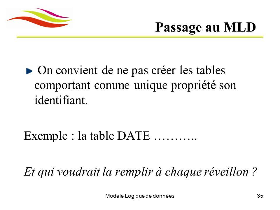Modèle Logique de données35 Passage au MLD On convient de ne pas créer les tables comportant comme unique propriété son identifiant. Exemple : la tabl