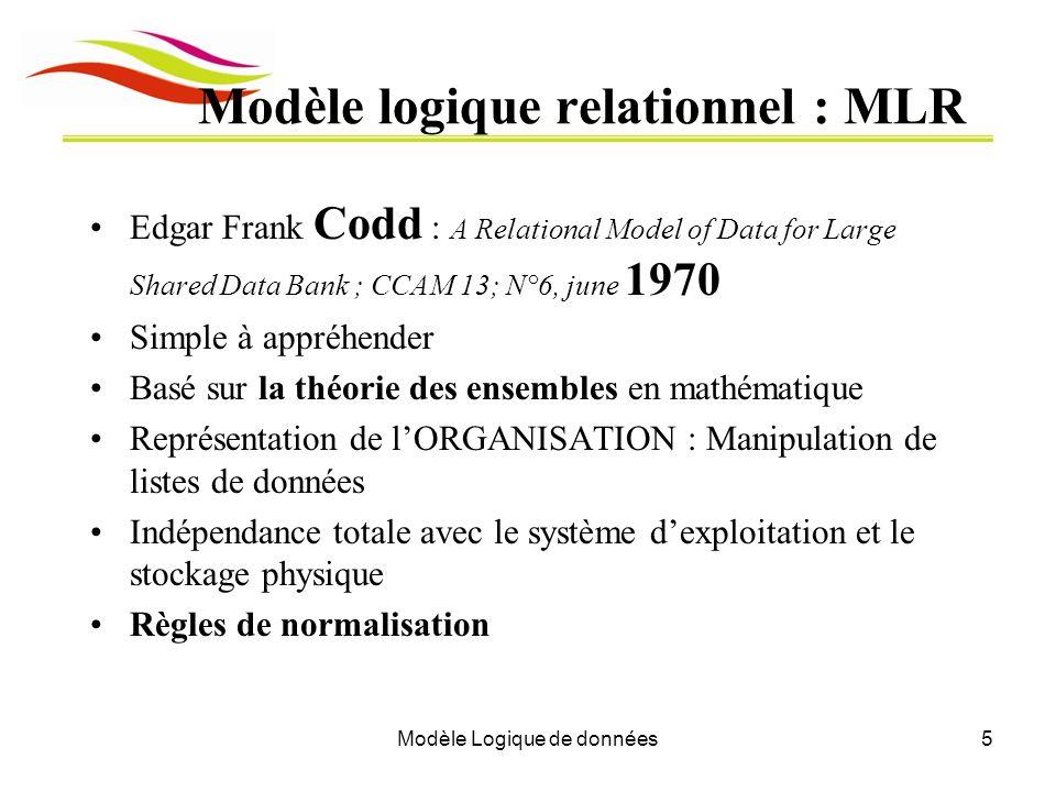 Modèle Logique de données6 Plan de létude : 1- Exemples de bases de données relationnelles.