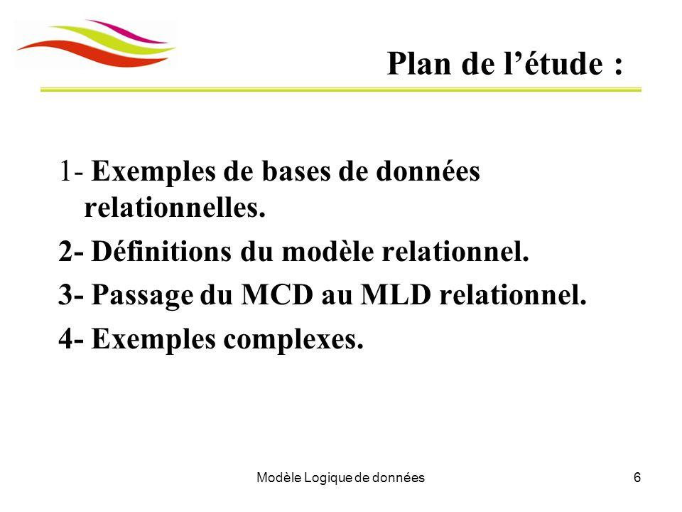 Modèle Logique de données6 Plan de létude : 1- Exemples de bases de données relationnelles. 2- Définitions du modèle relationnel. 3- Passage du MCD au