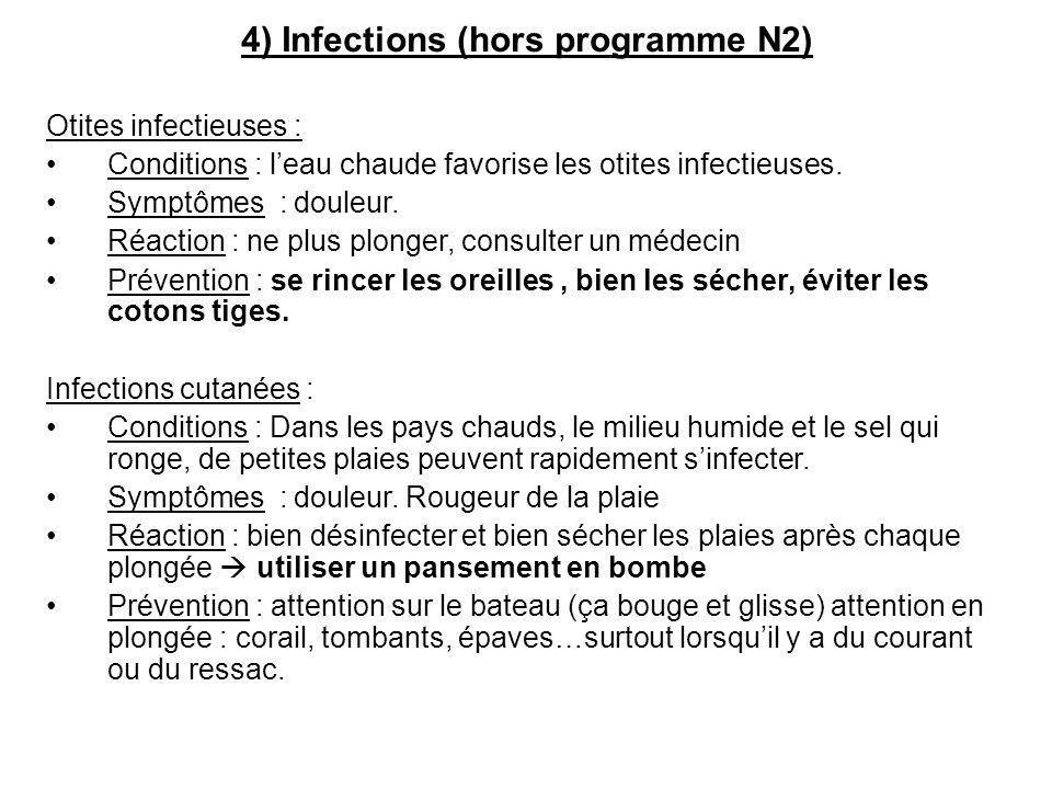 4) Infections (hors programme N2) Otites infectieuses : Conditions : leau chaude favorise les otites infectieuses. Symptômes : douleur. Réaction : ne