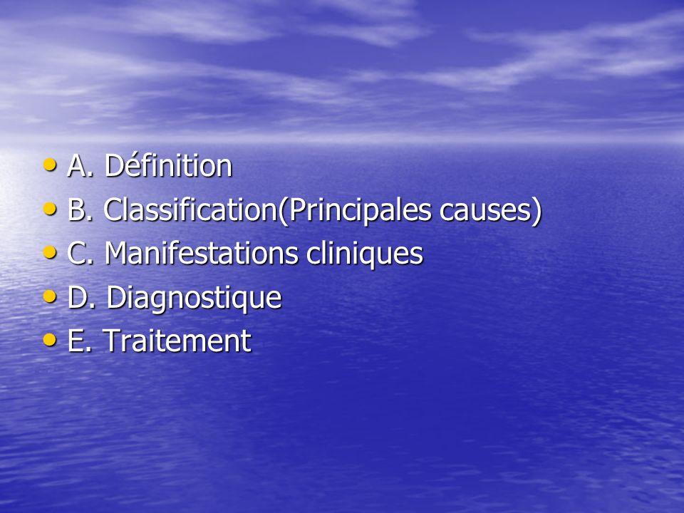A. Définition A. Définition B. Classification(Principales causes) B. Classification(Principales causes) C. Manifestations cliniques C. Manifestations