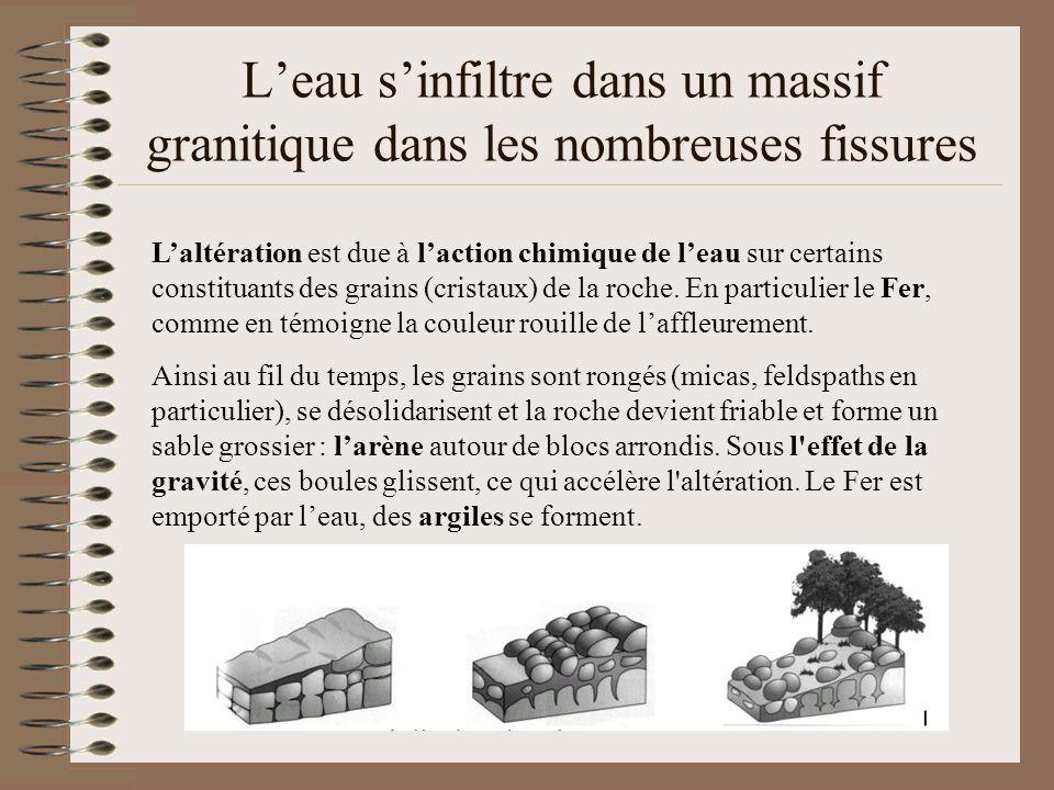 Leau sinfiltre dans un massif granitique dans les nombreuses fissures Laltération est due à laction chimique de leau sur certains constituants des gra