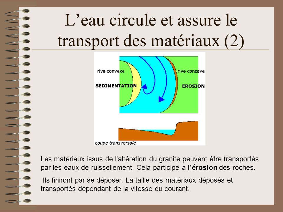Leau circule et assure le transport des matériaux (2) Les matériaux issus de laltération du granite peuvent être transportés par les eaux de ruisselle