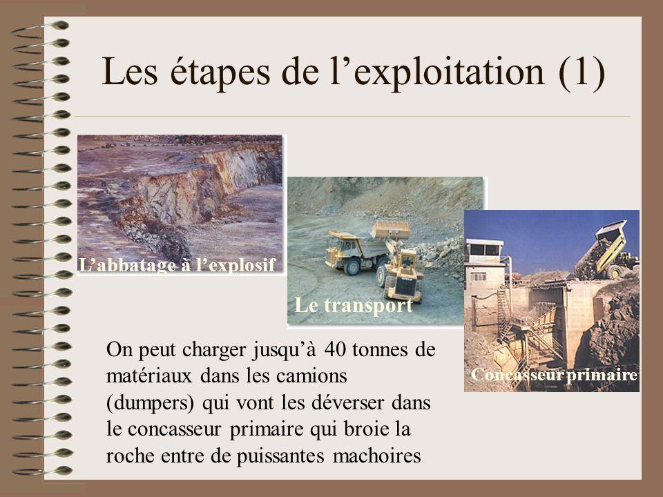 Les étapes de lexploitation (1) Labbatage à lexplosif Le transport Concasseur primaire On peut charger jusquà 40 tonnes de matériaux dans les camions