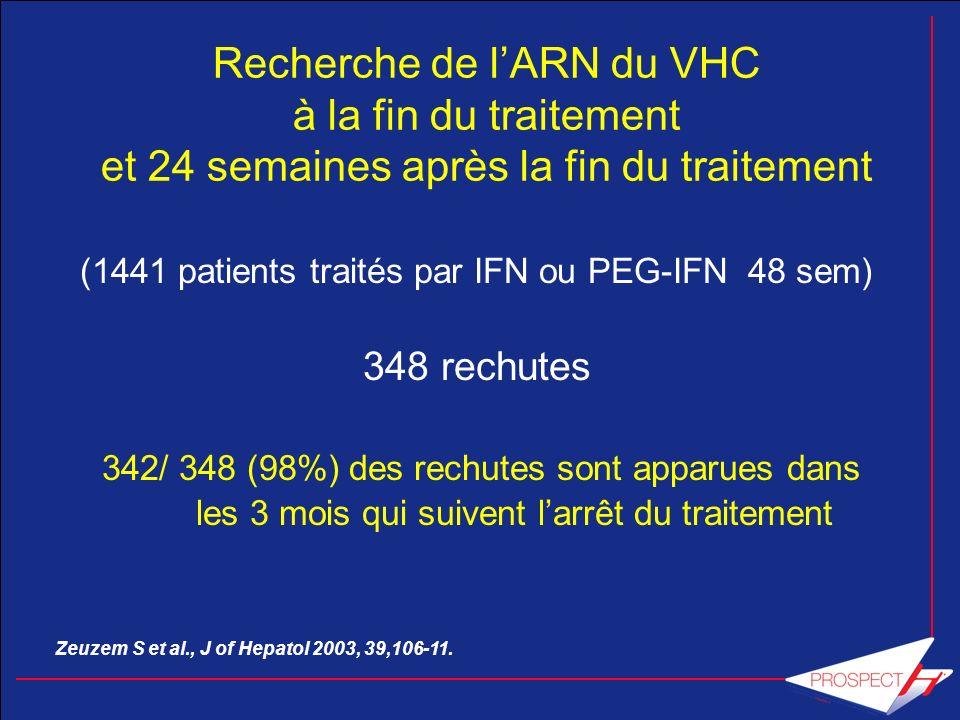 Recherche de lARN du VHC à la fin du traitement et 24 semaines après la fin du traitement (1441 patients traités par IFN ou PEG-IFN 48 sem) 348 rechut