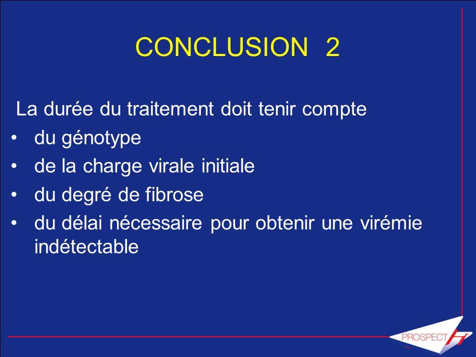 CONCLUSION 2 La durée du traitement doit tenir compte du génotype de la charge virale initiale du degré de fibrose du délai nécessaire pour obtenir un