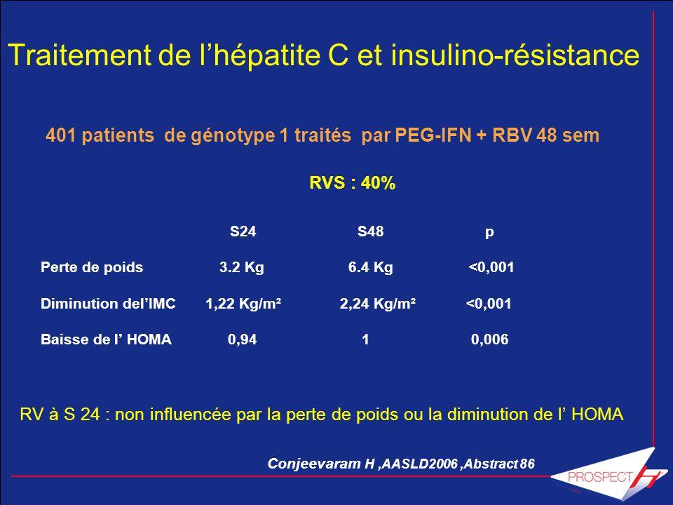 Réduction 2log ou ARN VHC*(-) 74% Davis et al.Hepatology 2003.