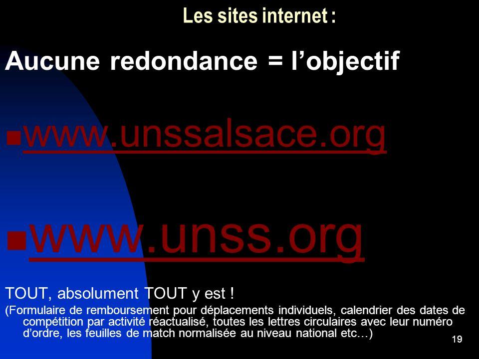 19 Les sites internet : Aucune redondance = lobjectif www.unssalsace.org www.unss.org TOUT, absolument TOUT y est ! (Formulaire de remboursement pour
