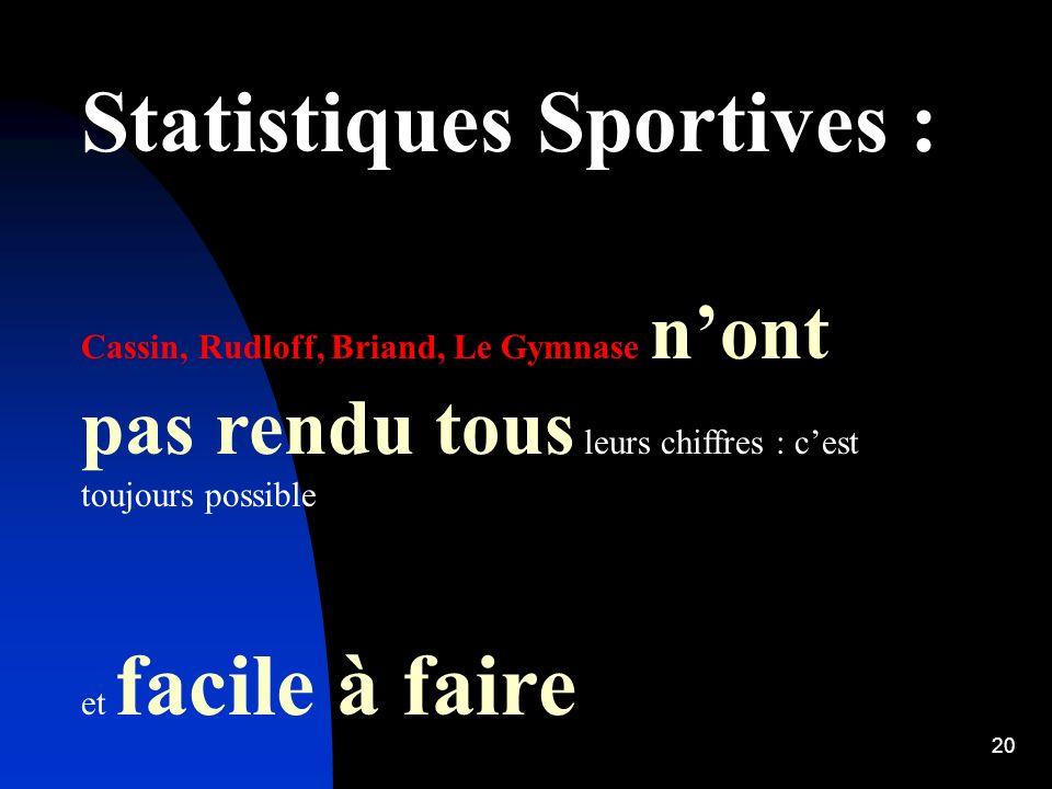20 Statistiques Sportives : Cassin, Rudloff, Briand, Le Gymnase nont pas rendu tous leurs chiffres : cest toujours possible et facile à faire