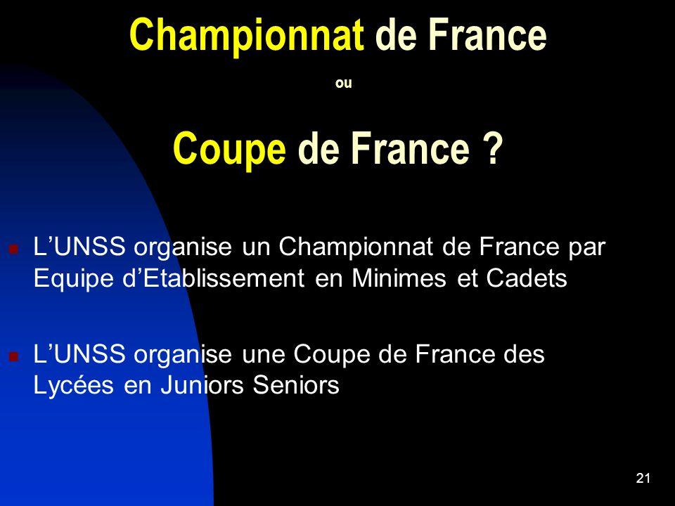 Championnat de France ou Coupe de France ? LUNSS organise un Championnat de France par Equipe dEtablissement en Minimes et Cadets LUNSS organise une C